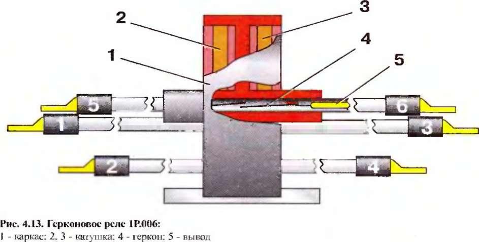 Реле разности частот типа ргр 11 (ту 16-523441-74)