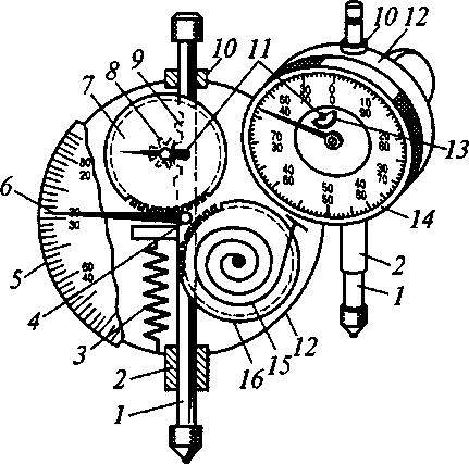 Индикатор часового типа ремонт своими руками 30
